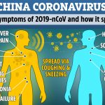 Testimonies of Friends & Sponsors during Coronavirus (COVID-19)-2020